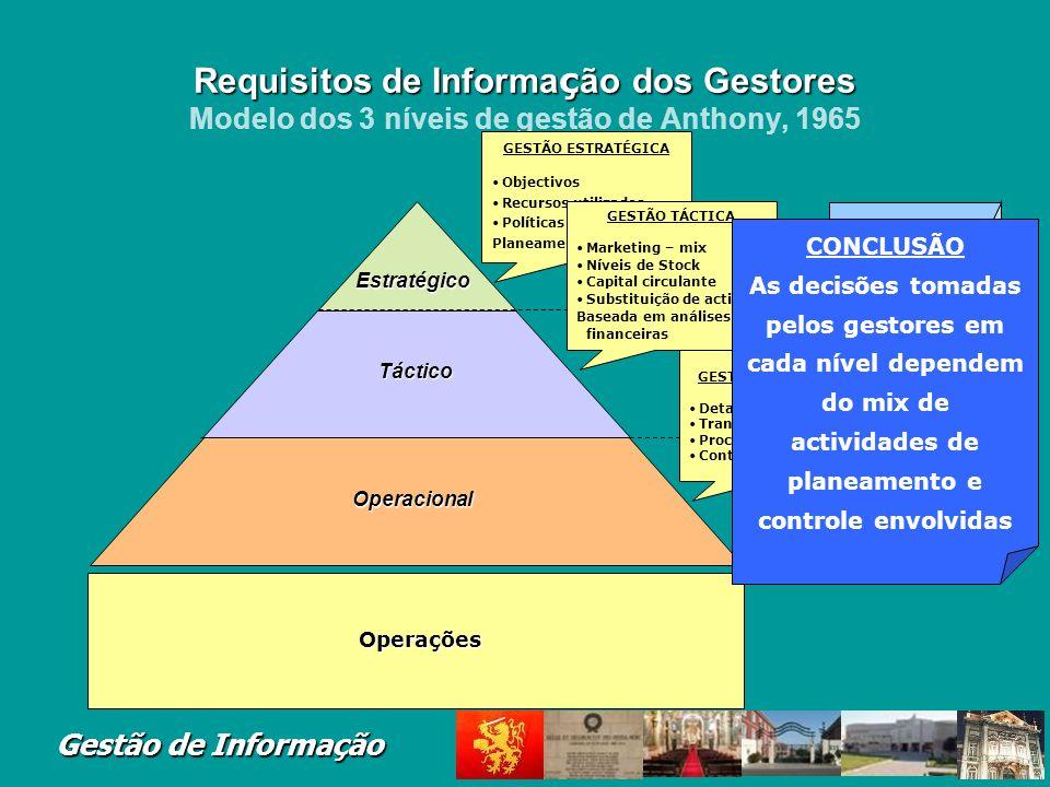 Gestão de Informação Requisitos de Informa ç ão da Organiza ç ão Tomada de decisão The trigger Recolha de informação Desenho Avaliação