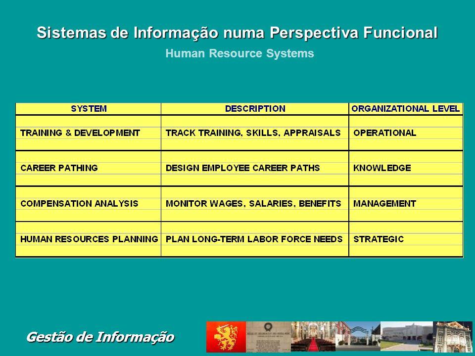 Gestão de Informação Major functions of systems: Personnel records, benefits, compensation, labor relations, training Major application systems: Payro