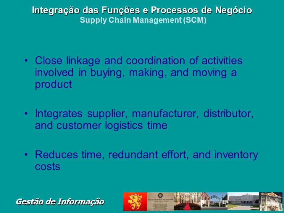 Gestão de Informação Figure 2-13 Integração das Funções e Processos de Negócio Integração das Funções e Processos de Negócio Customer Relationship Man