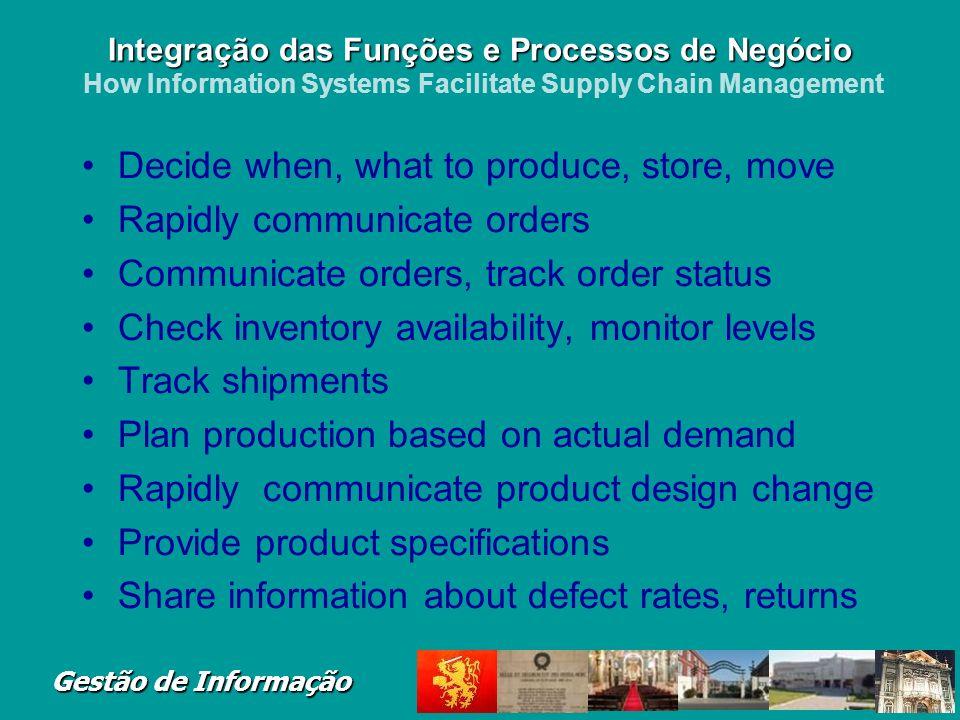 Gestão de Informação Figure 2-14 Integração das Funções e Processos de Negócio Integração das Funções e Processos de Negócio Supply Chain Management (