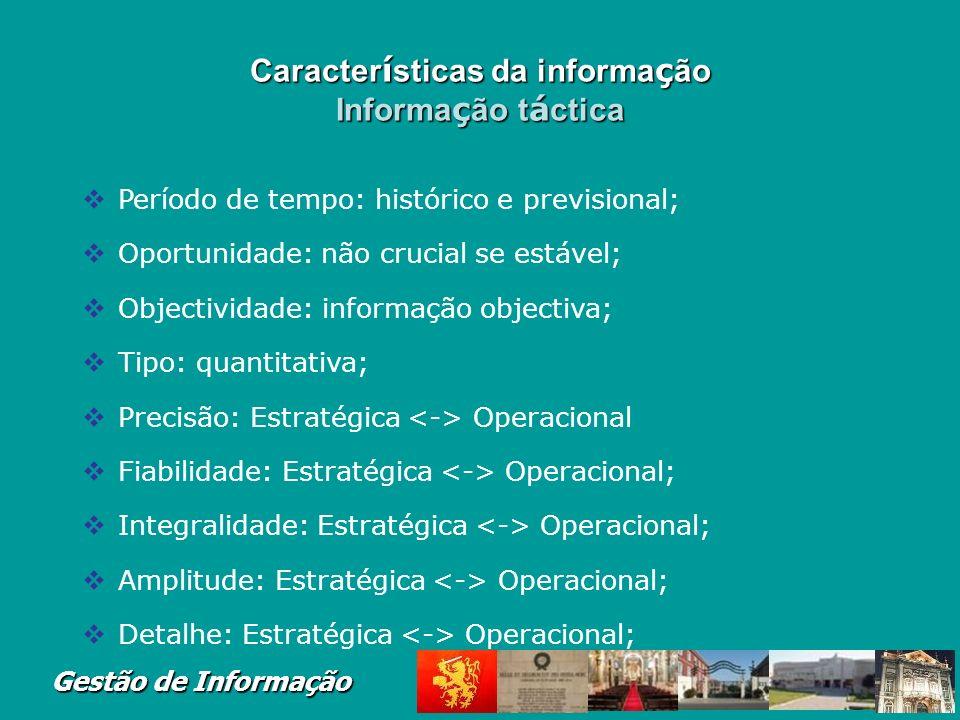 Gestão de Informação Componentes dos Sistemas de Informação