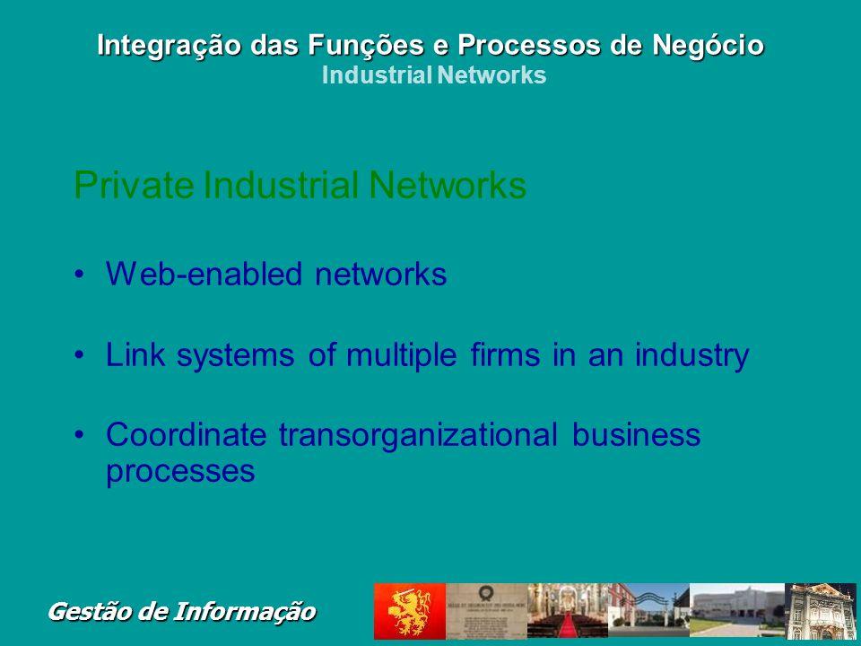 Gestão de Informação Figure 2-15 Integração das Funções e Processos de Negócio Integração das Funções e Processos de Negócio Collaborative Commerce