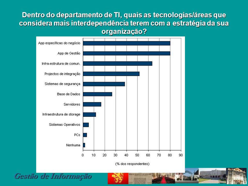 Gestão de Informação Dentro do departamento de TI, quais as tecnologias/áreas que considera mais interdependência terem com a estratégia da sua organi