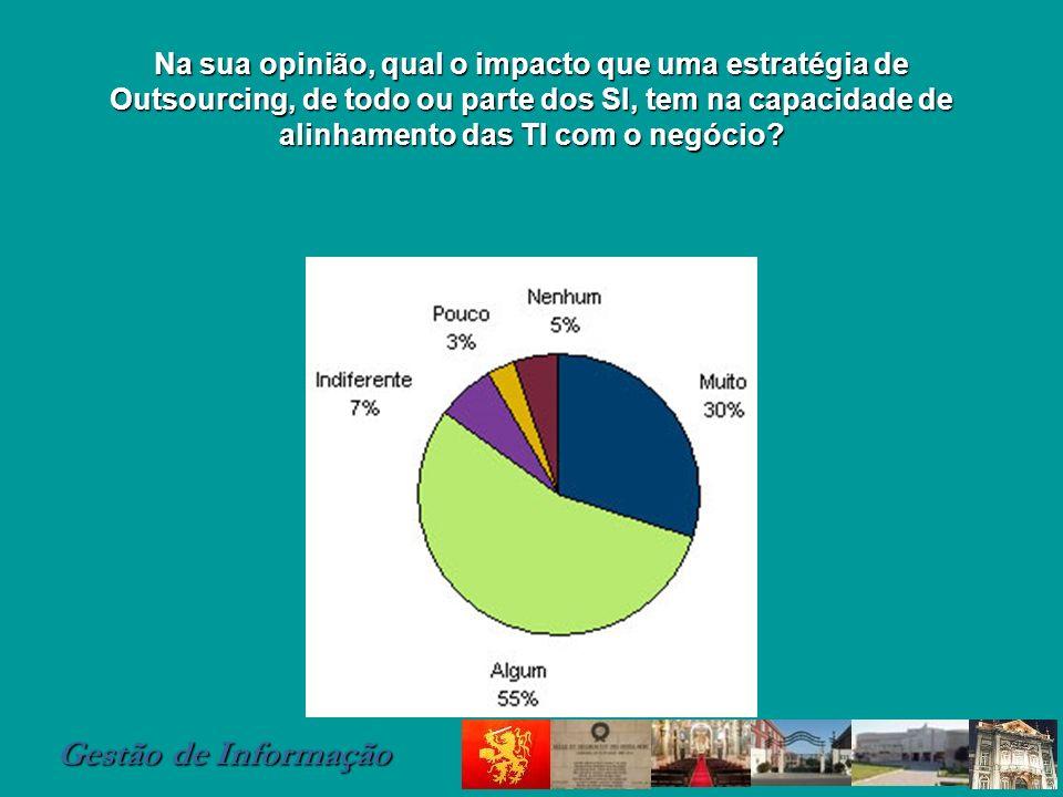 Gestão de Informação Na sua opinião, qual o impacto que uma estratégia de Outsourcing, de todo ou parte dos SI, tem na capacidade de alinhamento das T