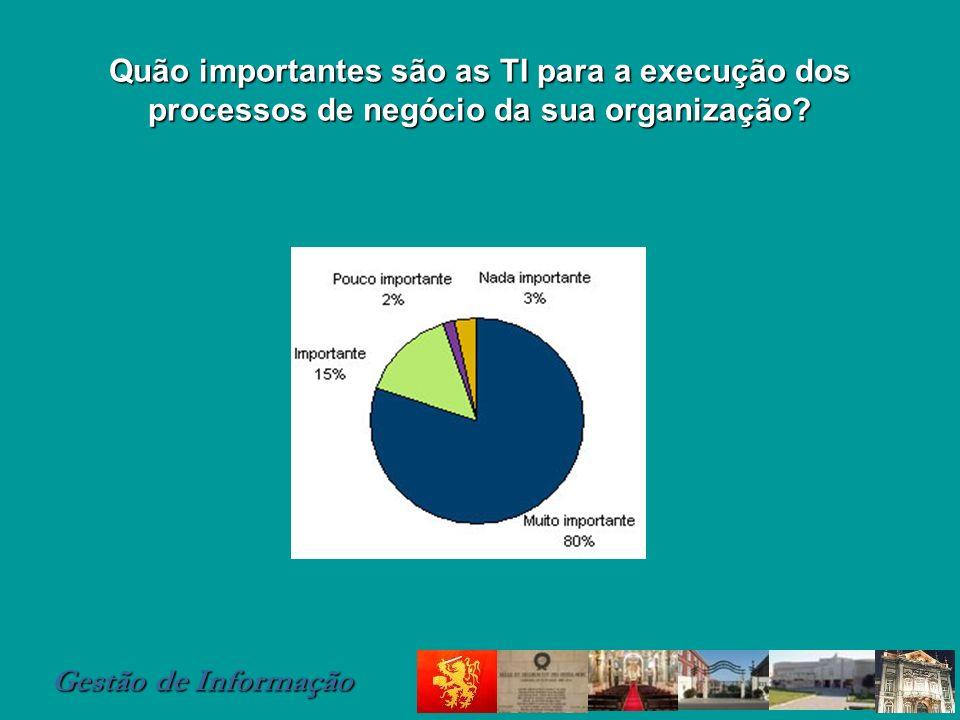 Gestão de Informação Quão importantes são as TI para a execução dos processos de negócio da sua organização?