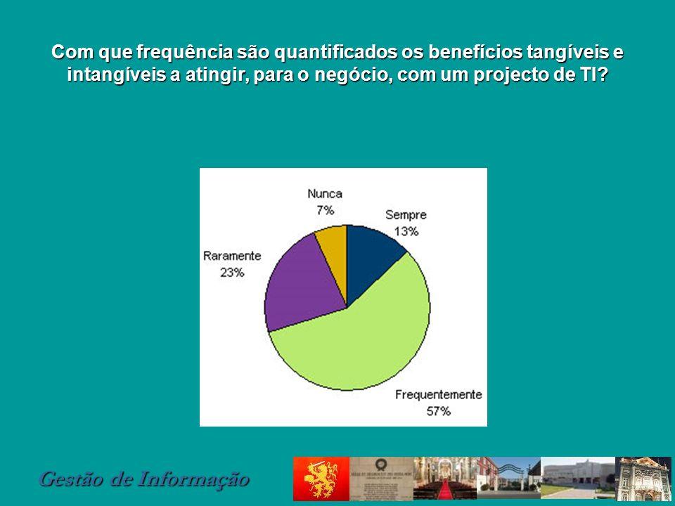 Gestão de Informação Com que frequência são quantificados os benefícios tangíveis e intangíveis a atingir, para o negócio, com um projecto de TI?