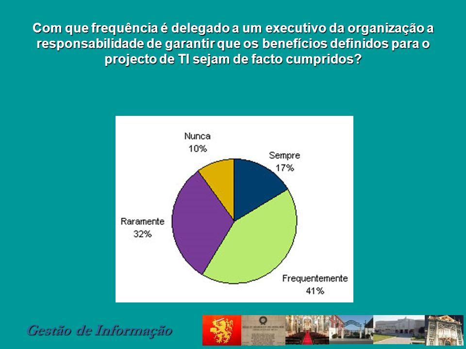 Gestão de Informação Com que frequência é delegado a um executivo da organização a responsabilidade de garantir que os benefícios definidos para o pro
