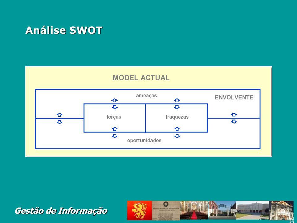 23 Gestão de Informação Análise SWOT
