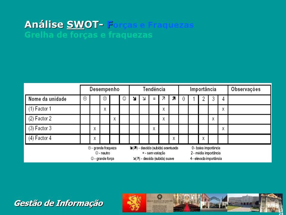 24 Gestão de Informação Análise SWOT- F Análise SWOT- F orças e Fraquezas Grelha de forças e fraquezas
