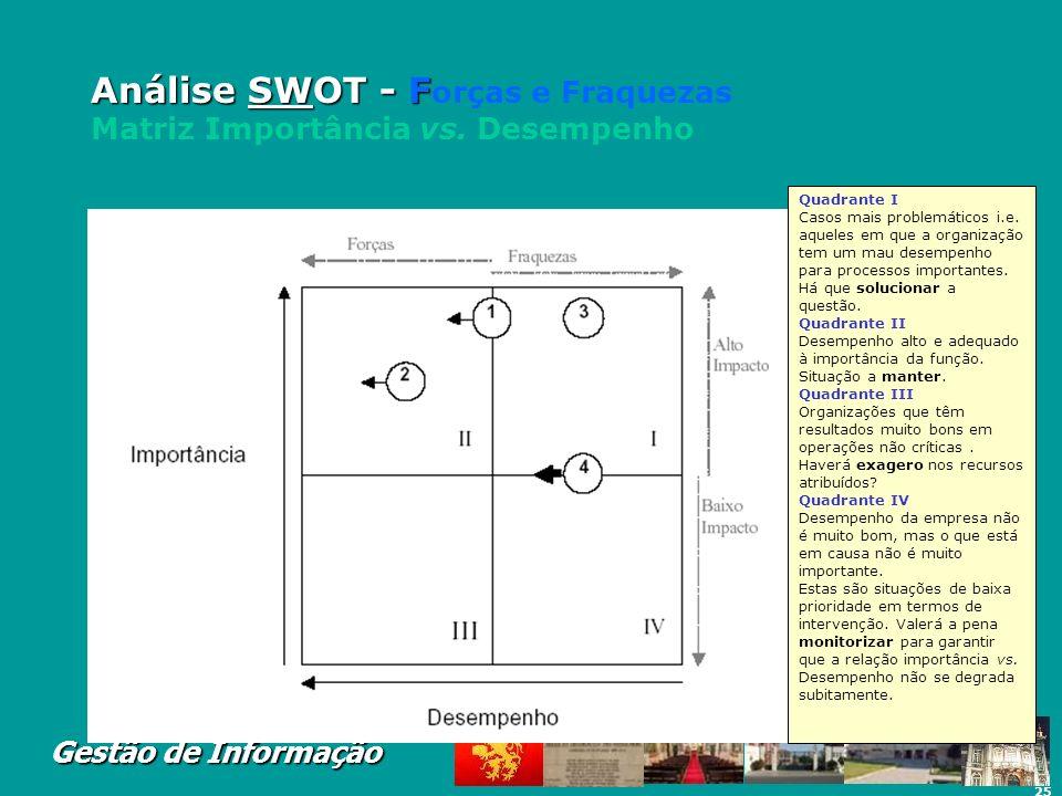 25 Gestão de Informação Análise SWOT - F Análise SWOT - F orças e Fraquezas Matriz Importância vs. Desempenho Este diagrama permite-nos uma análise di