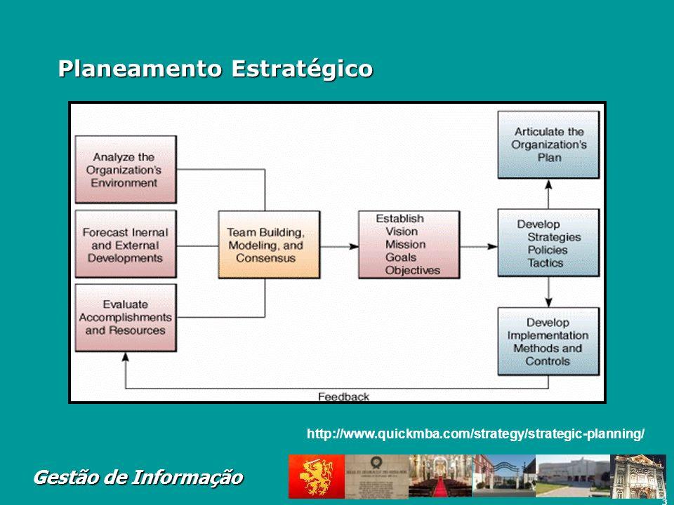 54 Gestão de Informação Factores Críticos de Sucesso (CSF) Fontes Primárias Considerações internas à organização tornam-se, muitas vezes, FCS temporais.