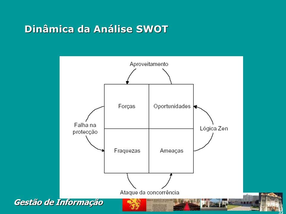 32 Gestão de Informação Dinâmica da Análise SWOT