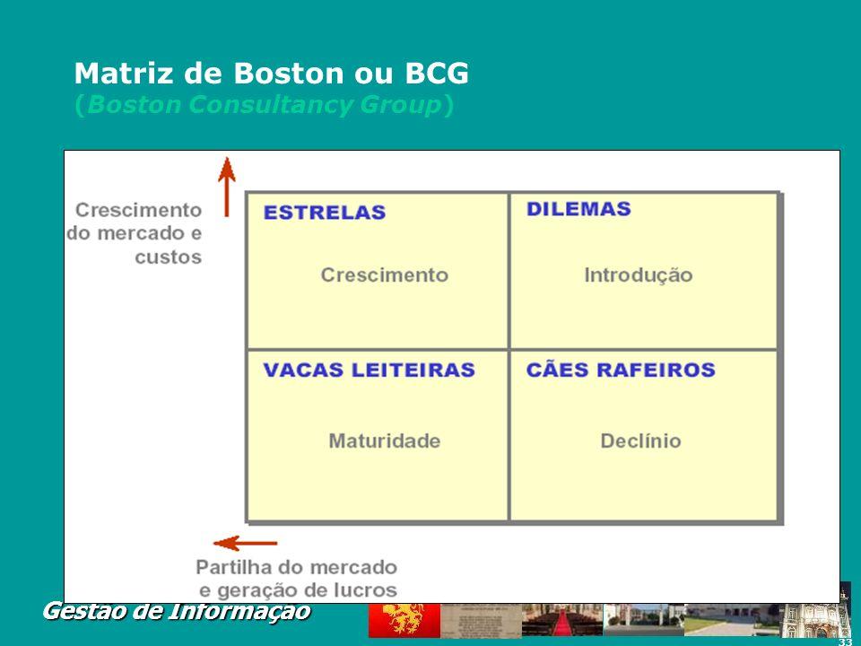 33 Gestão de Informação Matriz de Boston ou BCG (Boston Consultancy Group)