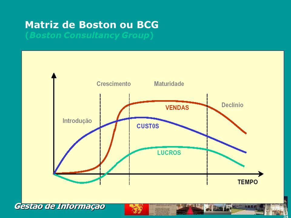 34 Gestão de Informação Matriz de Boston ou BCG (Boston Consultancy Group)