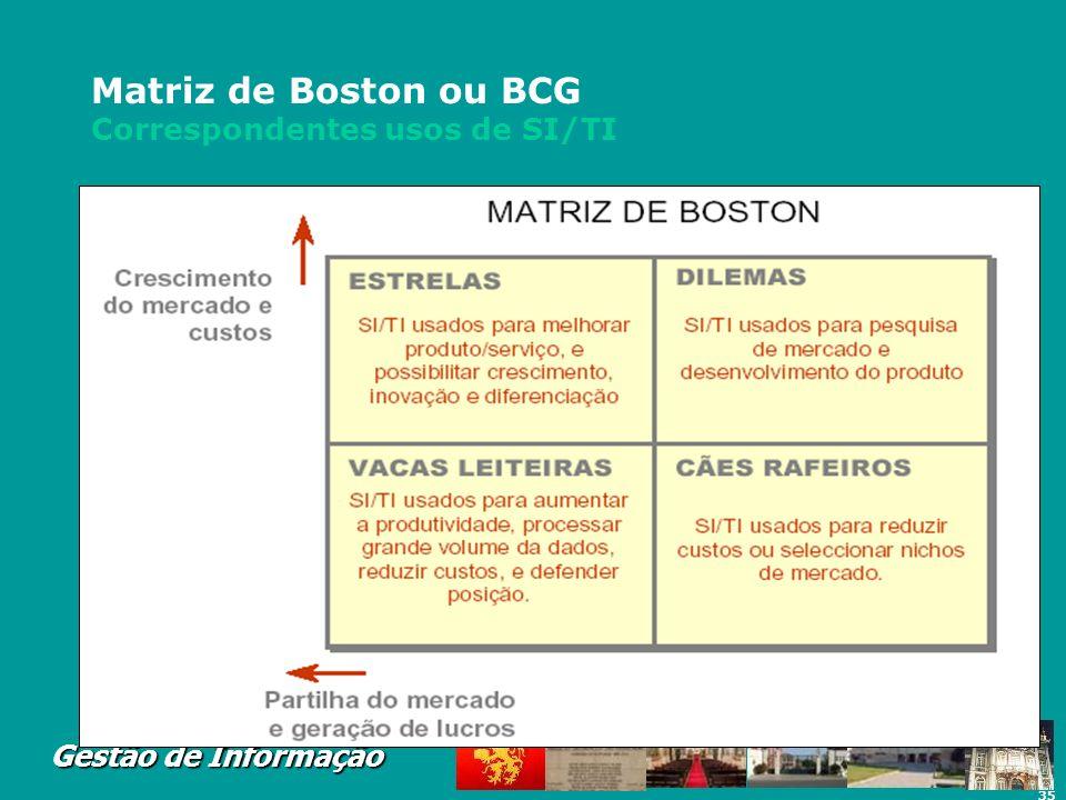 35 Gestão de Informação Matriz de Boston ou BCG Correspondentes usos de SI/TI