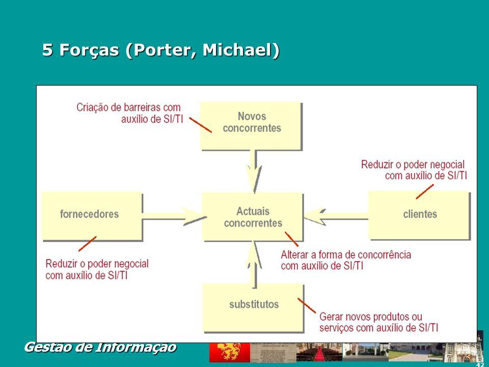 42 Gestão de Informação 5 Forças (Porter, Michael)