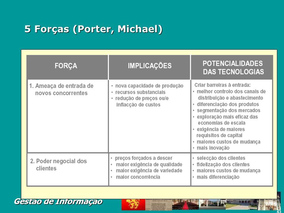 43 Gestão de Informação 5 Forças (Porter, Michael)
