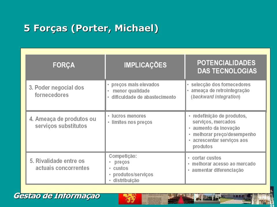 44 Gestão de Informação 5 Forças (Porter, Michael)