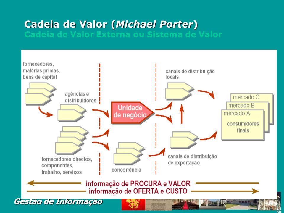 58 Gestão de Informação Cadeia de Valor (Michael Porter) Cadeia de Valor (Michael Porter) Cadeia de Valor Externa ou Sistema de Valor