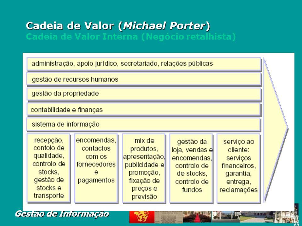 69 Gestão de Informação Cadeia de Valor (Michael Porter) Cadeia de Valor (Michael Porter) Cadeia de Valor Interna (Negócio retalhista)