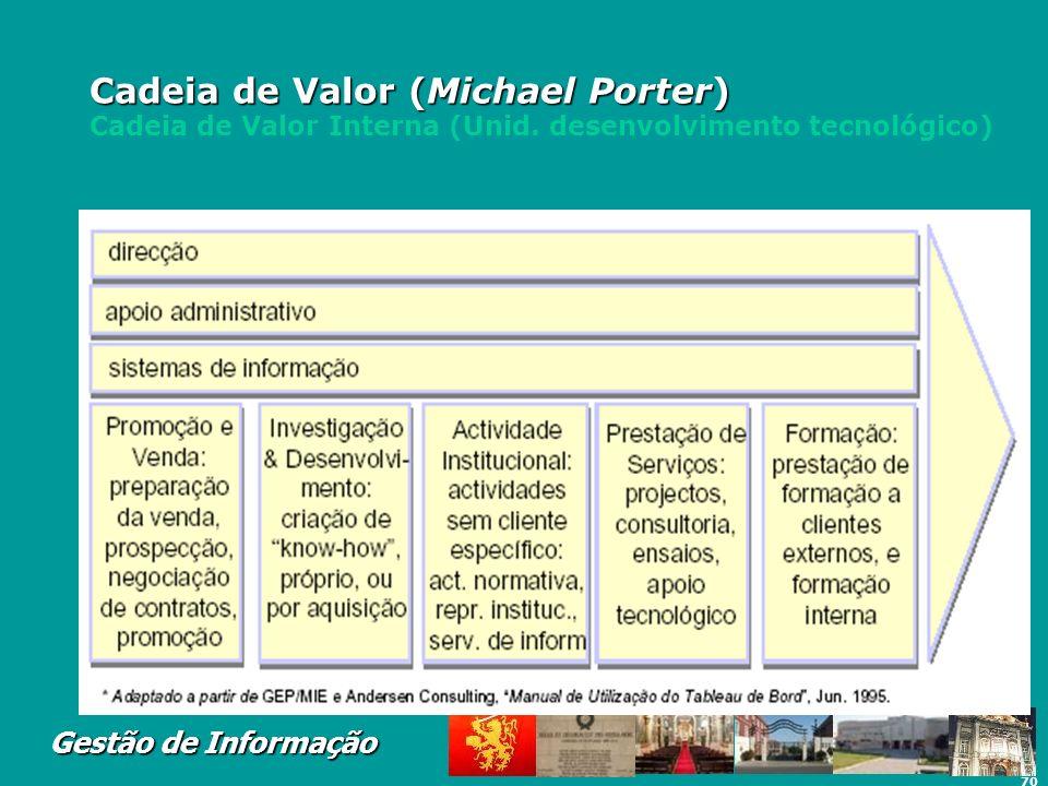 70 Gestão de Informação Cadeia de Valor (Michael Porter) Cadeia de Valor (Michael Porter) Cadeia de Valor Interna (Unid. desenvolvimento tecnológico)