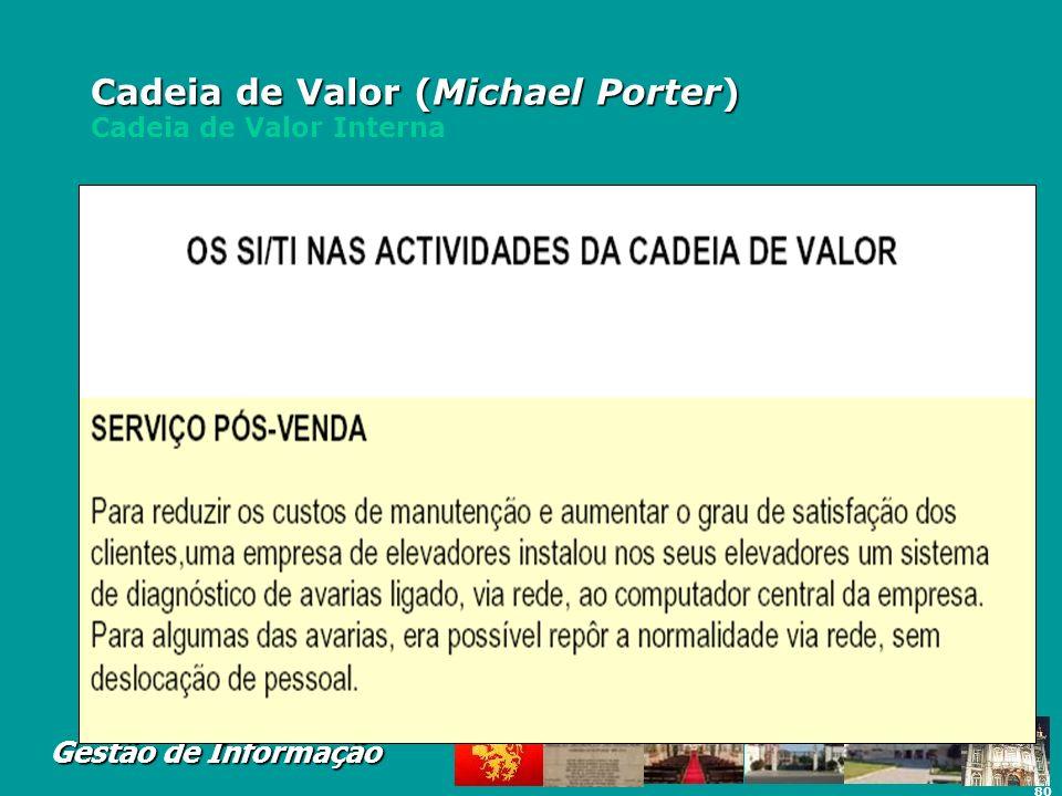 80 Gestão de Informação Cadeia de Valor (Michael Porter) Cadeia de Valor (Michael Porter) Cadeia de Valor Interna