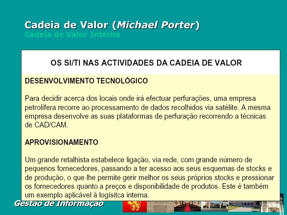 82 Gestão de Informação Cadeia de Valor (Michael Porter) Cadeia de Valor (Michael Porter) Cadeia de Valor Interna