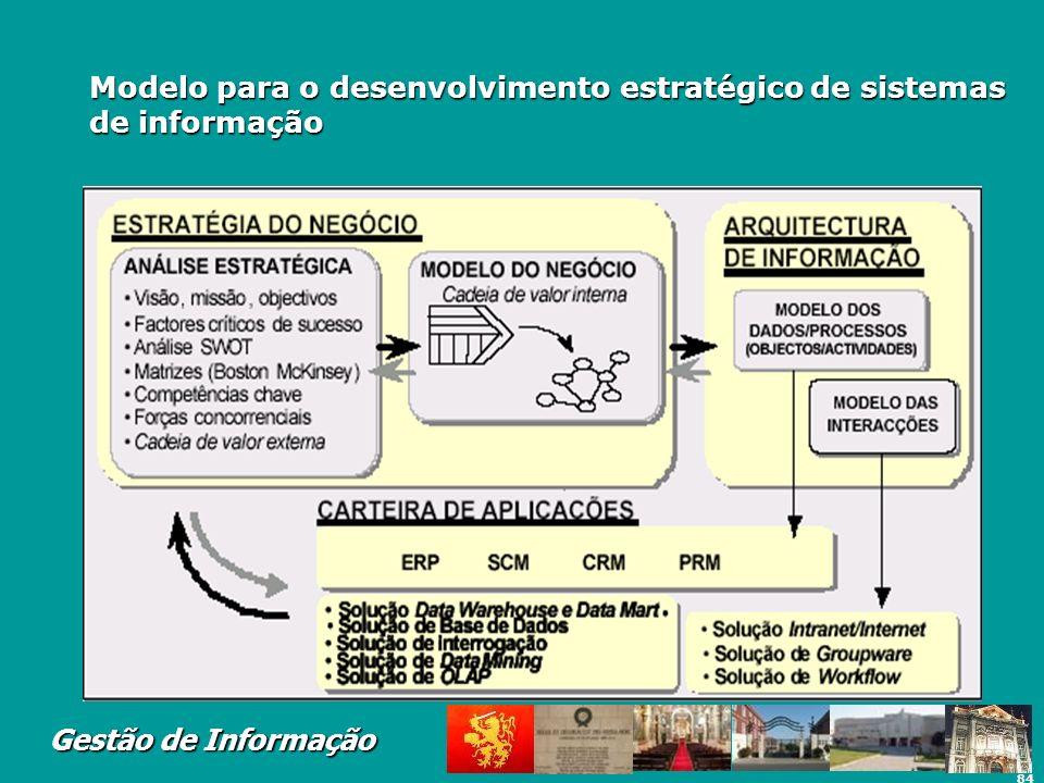 84 Gestão de Informação Modelo para o desenvolvimento estratégico de sistemas de informação
