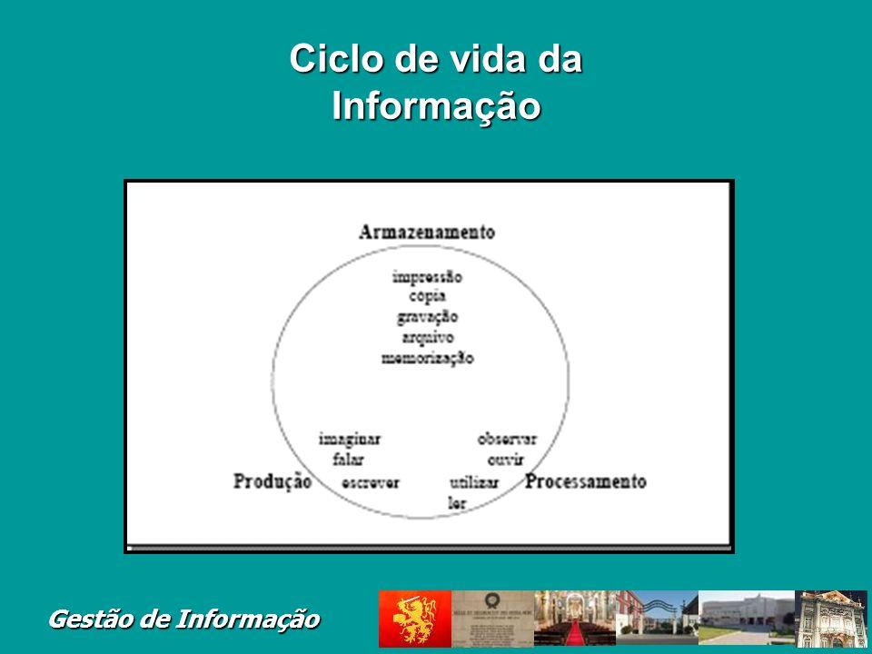Gestão de Informação Ciclo de vida da Informação