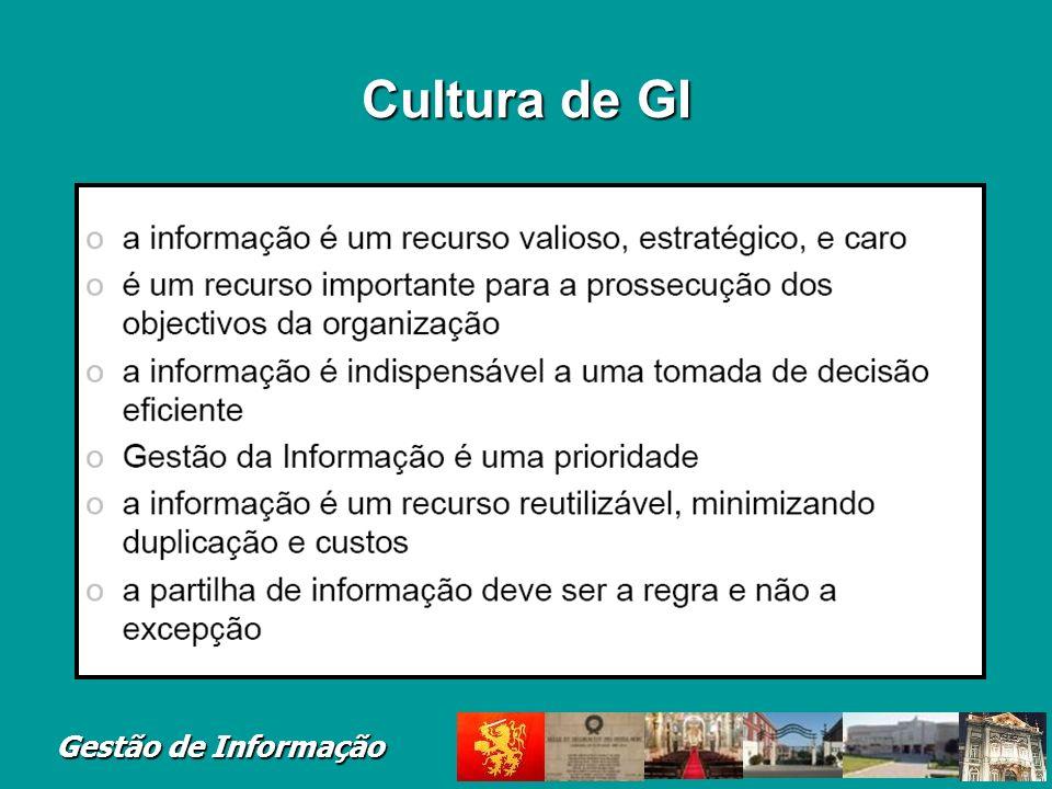 Gestão de Informação Cultura de GI