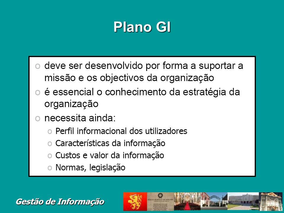 Gestão de Informação Plano GI