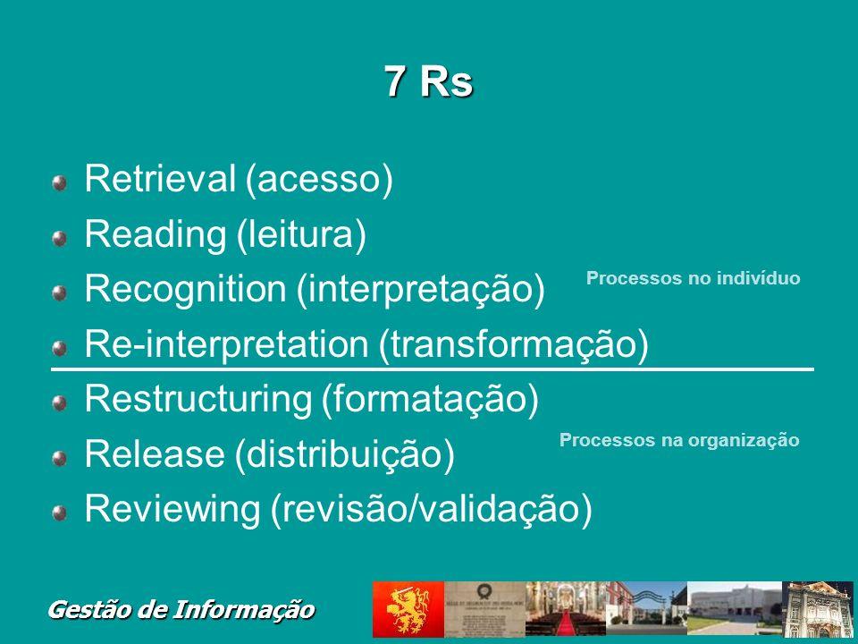 Gestão de Informação 7 Rs Retrieval (acesso) Reading (leitura) Recognition (interpretação) Re-interpretation (transformação) Restructuring (formatação