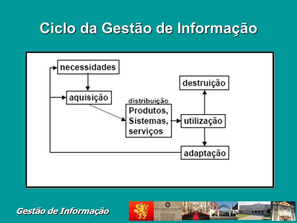 Gestão de Informação Ciclo da Gestão de Informação