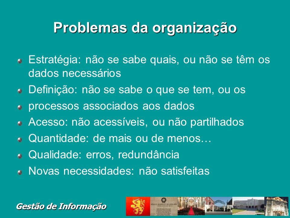 Gestão de Informação Problemas da organização Estratégia: não se sabe quais, ou não se têm os dados necessários Definição: não se sabe o que se tem, o