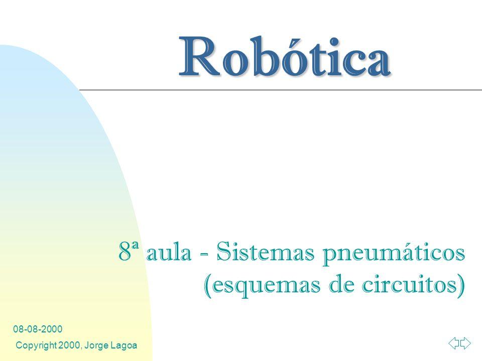 Robótica 08-08-2000 Copyright 2000, Jorge Lagoa 8ª aula - Sistemas pneumáticos (esquemas de circuitos)