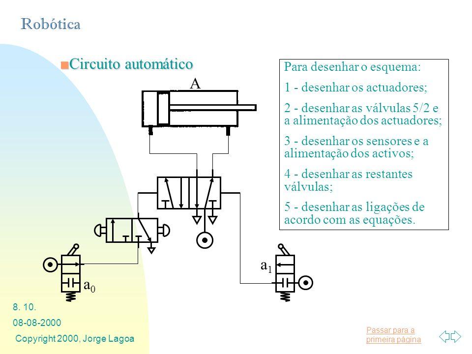 Passar para a primeira página Robótica 08-08-2000 Copyright 2000, Jorge Lagoa 8. 10. Circuito automáticoCircuito automático A a1a1 a0a0 Para desenhar