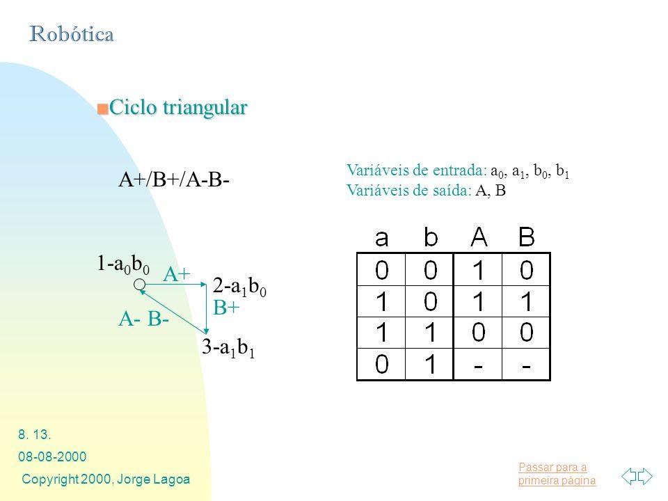 Passar para a primeira página Robótica 08-08-2000 Copyright 2000, Jorge Lagoa 8. 13. A+/B+/A-B- Ciclo triangularCiclo triangular Variáveis de entrada: