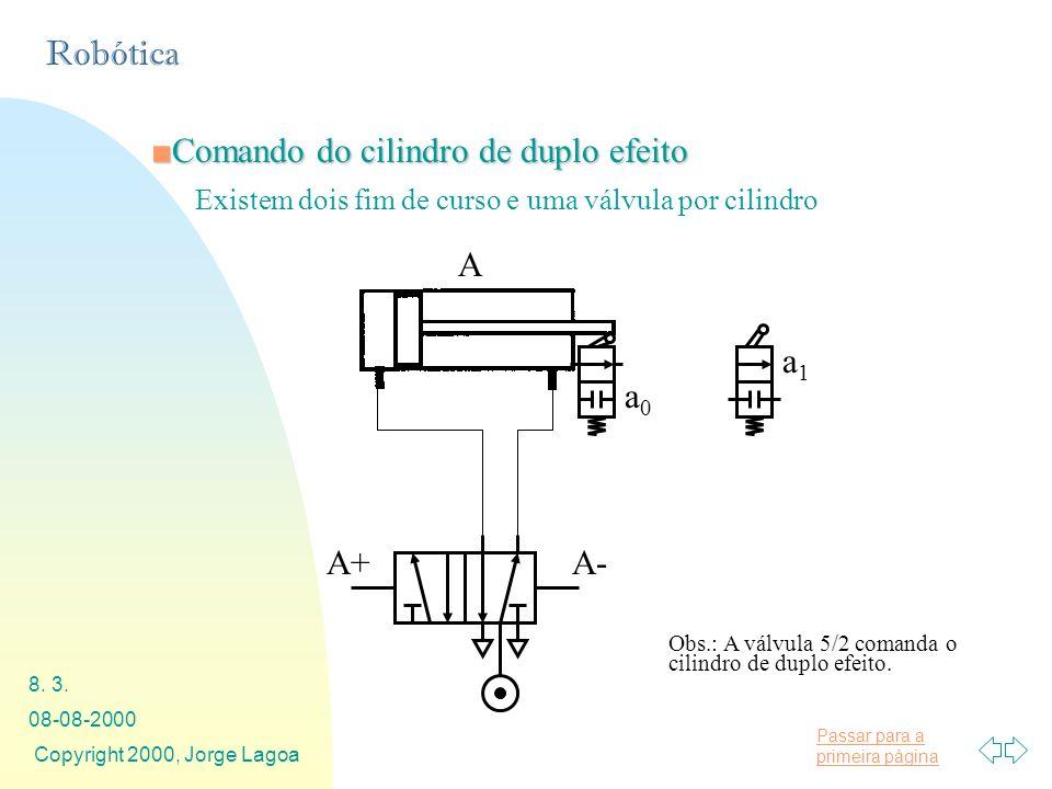 Passar para a primeira página Robótica 08-08-2000 Copyright 2000, Jorge Lagoa 8. 3. Comando do cilindro de duplo efeitoComando do cilindro de duplo ef