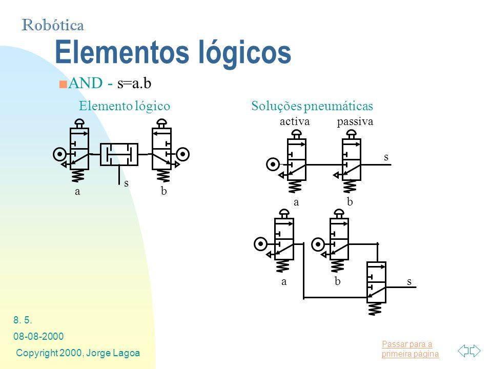 Passar para a primeira página Robótica 08-08-2000 Copyright 2000, Jorge Lagoa 8. 5. Elementos lógicos Elemento lógicoSoluções pneumáticas AND - s=a.b