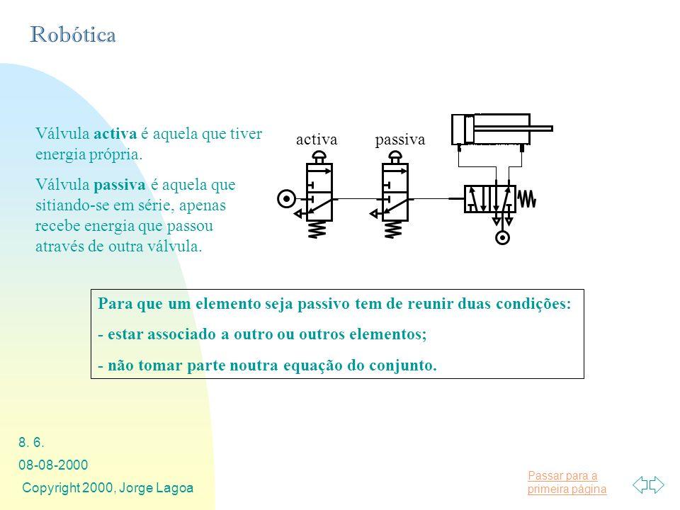 Passar para a primeira página Robótica 08-08-2000 Copyright 2000, Jorge Lagoa 8. 6. Para que um elemento seja passivo tem de reunir duas condições: -