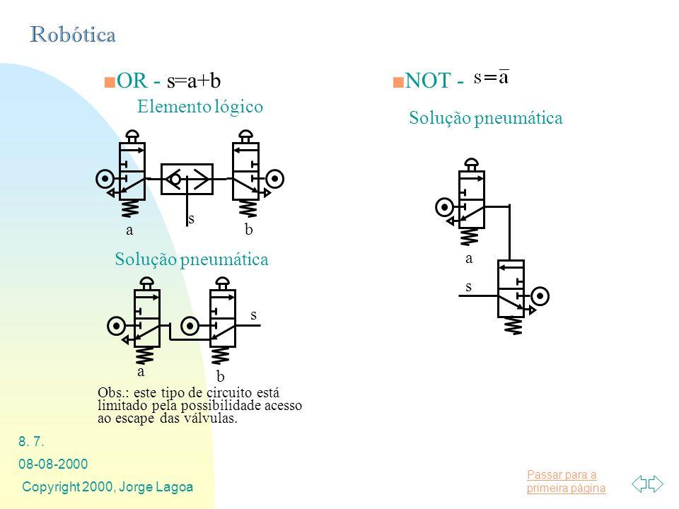 Passar para a primeira página Robótica 08-08-2000 Copyright 2000, Jorge Lagoa 8. 7. Solução pneumática NOT - a s OR - s=a+b ab s a b s Elemento lógico