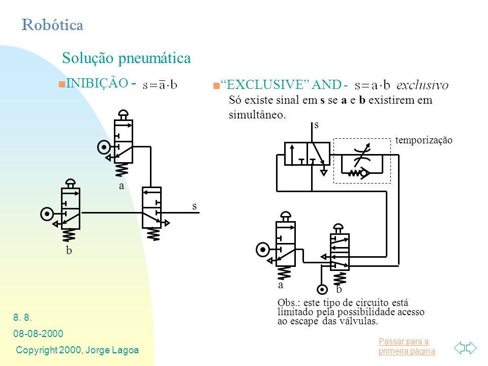 Passar para a primeira página Robótica 08-08-2000 Copyright 2000, Jorge Lagoa 8. INIBIÇÃO - b a s EXCLUSIVE AND - Só existe sinal em s se a e b existi