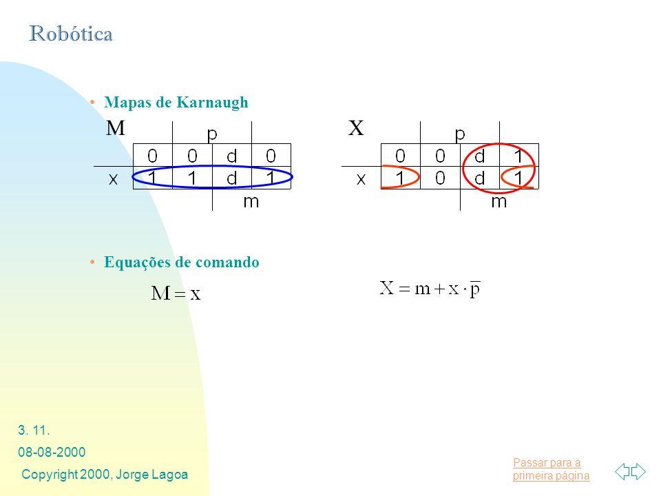 Passar para a primeira página Robótica 08-08-2000 Copyright 2000, Jorge Lagoa 3. 11. Mapas de Karnaugh X Equações de comando M