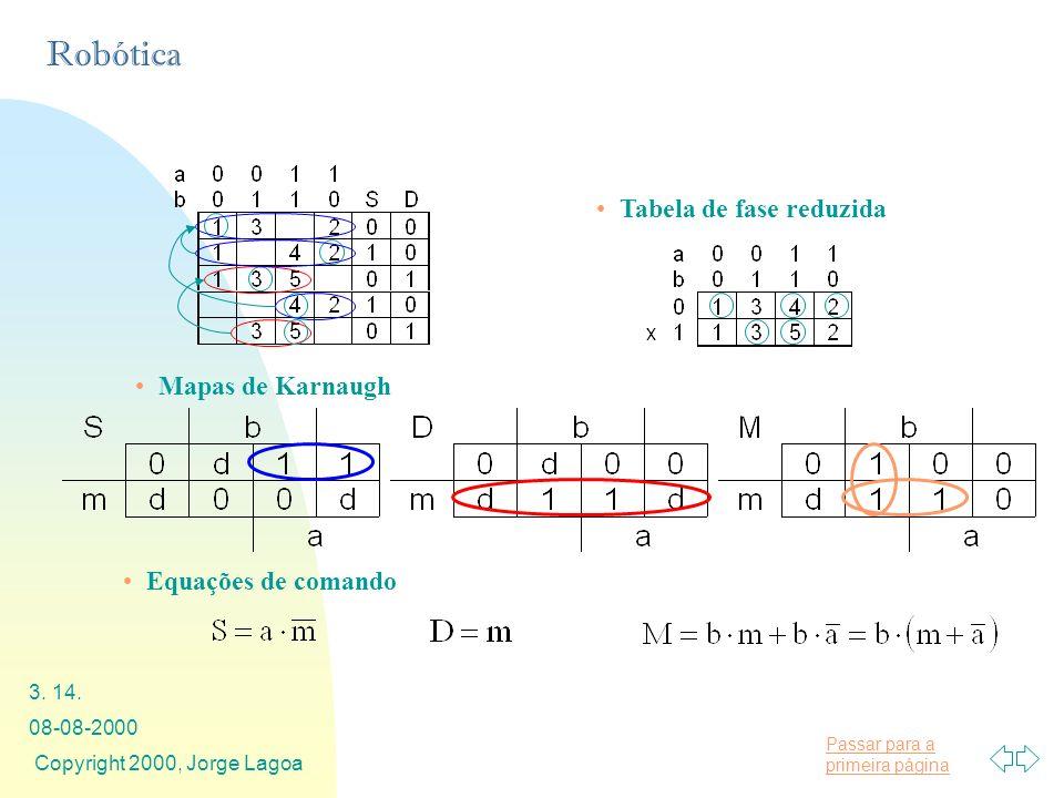 Passar para a primeira página Robótica 08-08-2000 Copyright 2000, Jorge Lagoa 3. 14. Tabela de fase reduzida Mapas de Karnaugh Equações de comando
