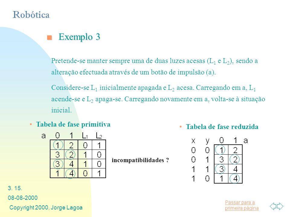 Passar para a primeira página Robótica 08-08-2000 Copyright 2000, Jorge Lagoa 3. 15. Exemplo 3Exemplo 3 Pretende-se manter sempre uma de duas luzes ac