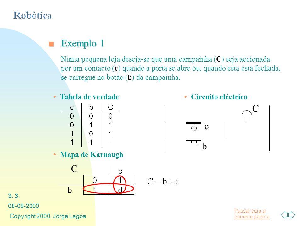 Passar para a primeira página Robótica 08-08-2000 Copyright 2000, Jorge Lagoa 3. Exemplo 1Exemplo 1 Numa pequena loja deseja-se que uma campainha (C)