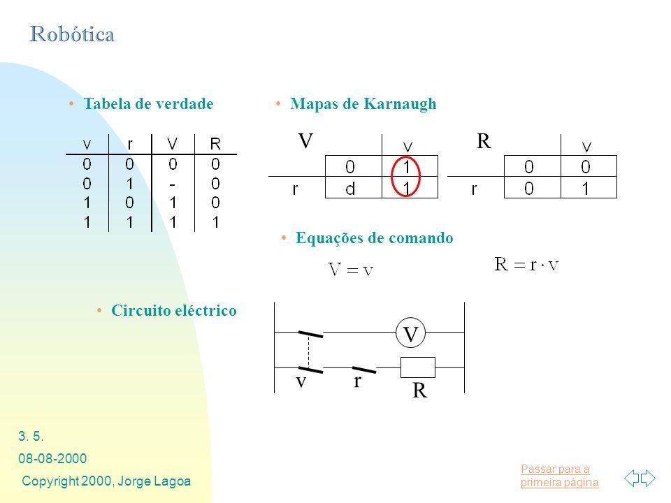 Passar para a primeira página Robótica 08-08-2000 Copyright 2000, Jorge Lagoa 3. 5. Tabela de verdadeMapas de Karnaugh Circuito eléctrico VR vr R V Eq
