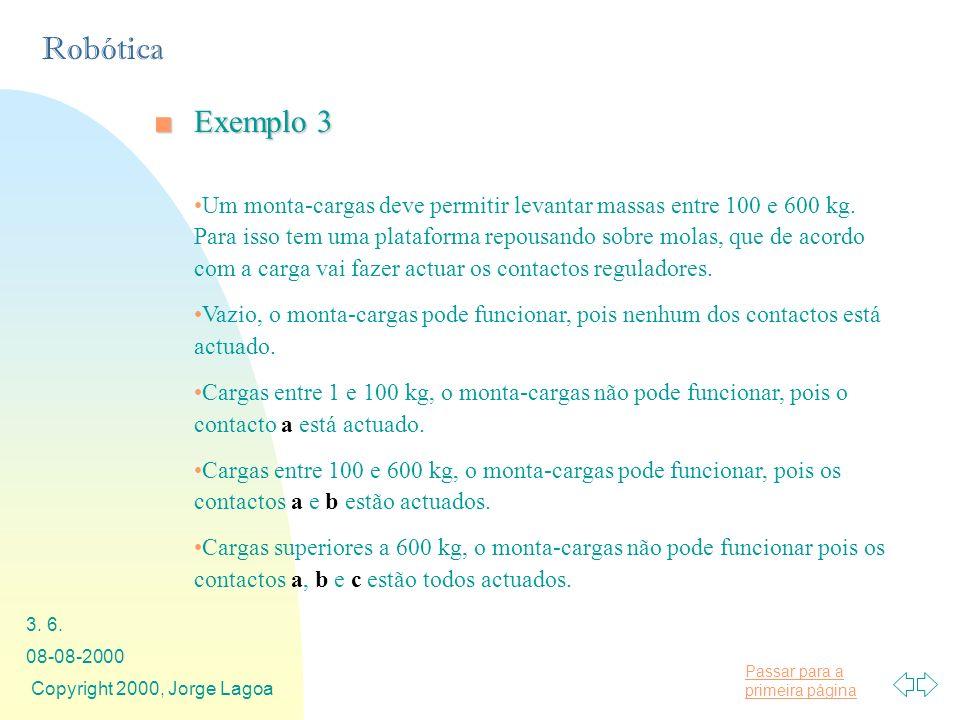 Passar para a primeira página Robótica 08-08-2000 Copyright 2000, Jorge Lagoa 3. 6. Exemplo 3Exemplo 3 Um monta-cargas deve permitir levantar massas e