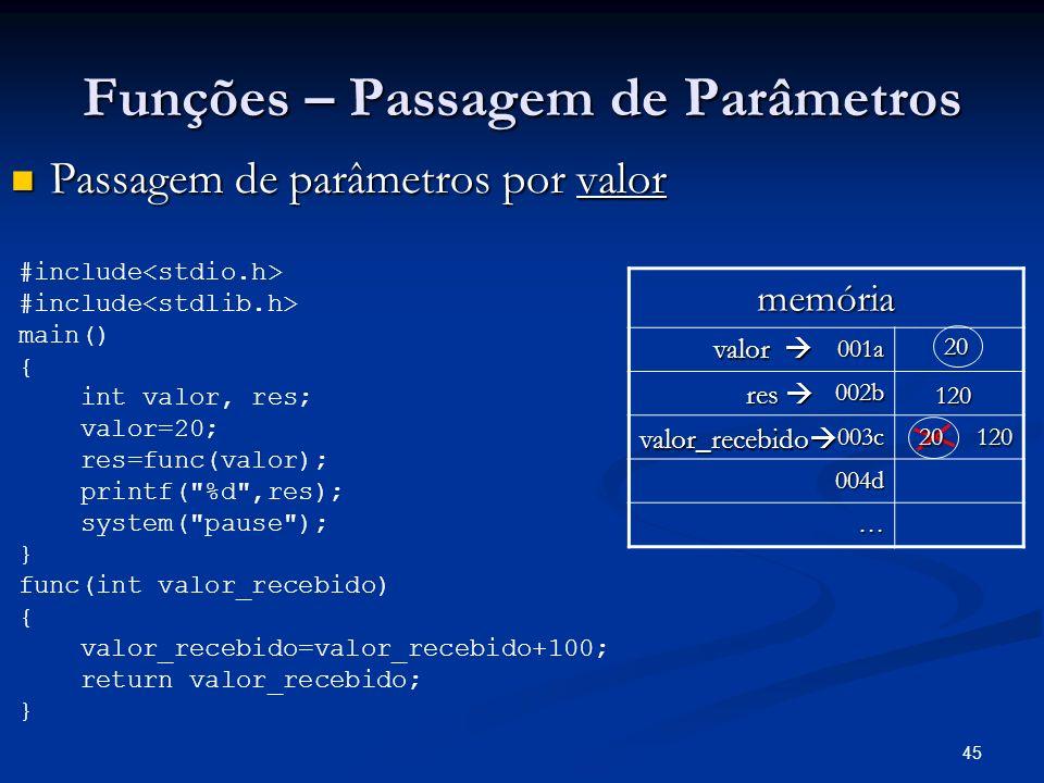 45 Funções – Passagem de Parâmetros Passagem de parâmetros por valor Passagem de parâmetros por valor memória 001a 002b 003c 004d … #include main() {