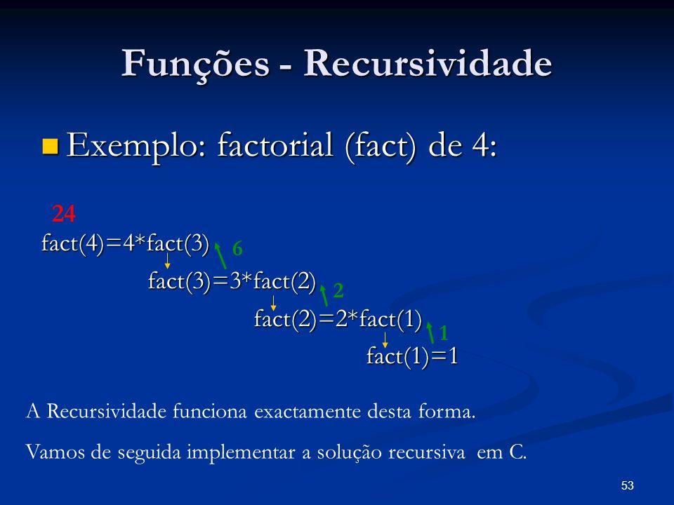 53 Funções - Recursividade Exemplo: factorial (fact) de 4: Exemplo: factorial (fact) de 4:fact(4)=4*fact(3) fact(3)=3*fact(2) fact(3)=3*fact(2) fact(2